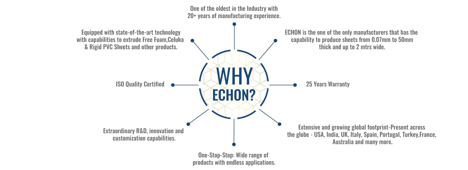 Why Echon Desk Min